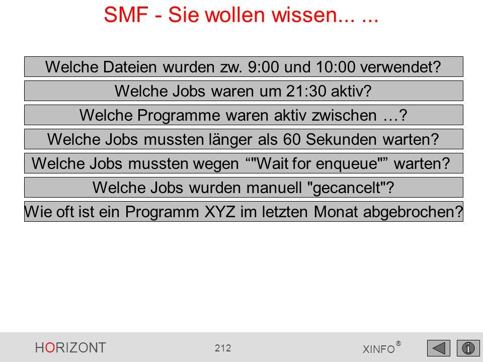 HORIZONT 212 XINFO ® SMF - Sie wollen wissen...... Welche Dateien wurden zw. 9:00 und 10:00 verwendet? Welche Jobs waren um 21:30 aktiv? Welche Jobs m