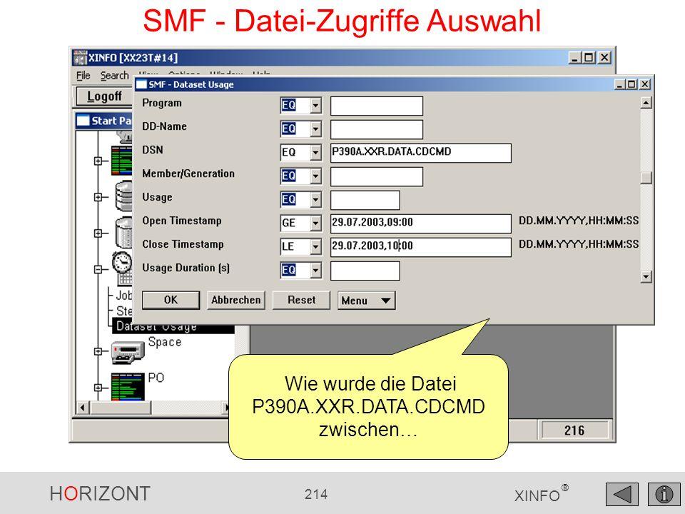 HORIZONT 214 XINFO ® SMF - Datei-Zugriffe Auswahl Wie wurde die Datei P390A.XXR.DATA.CDCMD zwischen…
