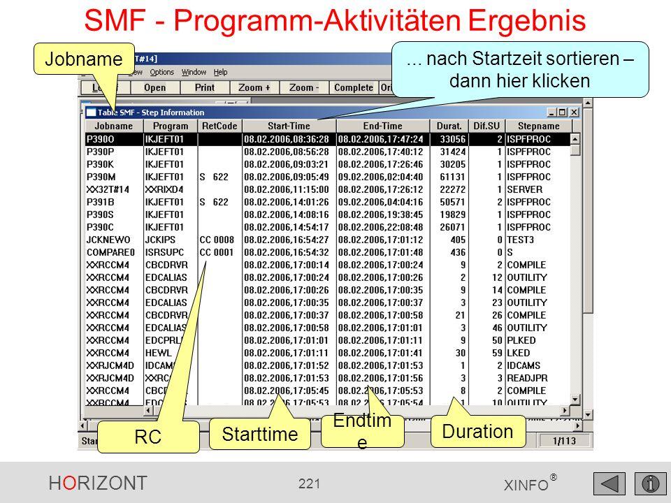 HORIZONT 221 XINFO ® SMF - Programm-Aktivitäten Ergebnis... nach Startzeit sortieren – dann hier klicken RC Starttime Duration Jobname Endtim e