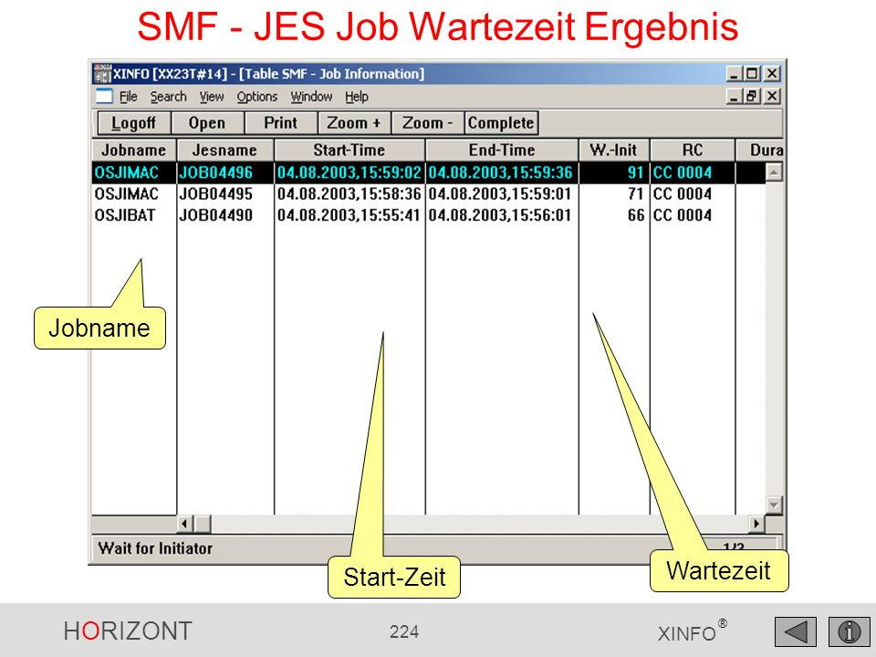 HORIZONT 224 XINFO ® Jobname Start-Zeit Wartezeit SMF - JES Job Wartezeit Ergebnis