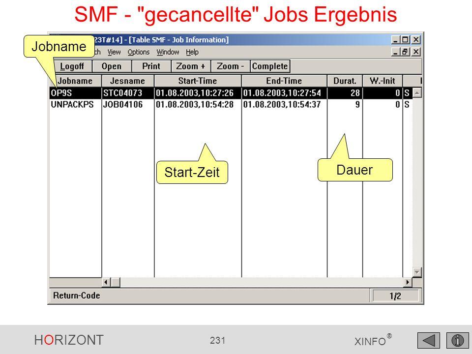 HORIZONT 231 XINFO ® Jobname Start-Zeit Dauer SMF -