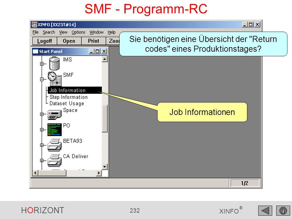 HORIZONT 232 XINFO ® SMF - Programm-RC Sie benötigen eine Übersicht der