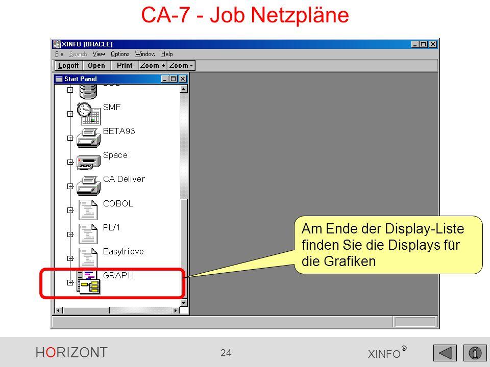 HORIZONT 24 XINFO ® Am Ende der Display-Liste finden Sie die Displays für die Grafiken CA-7 - Job Netzpläne