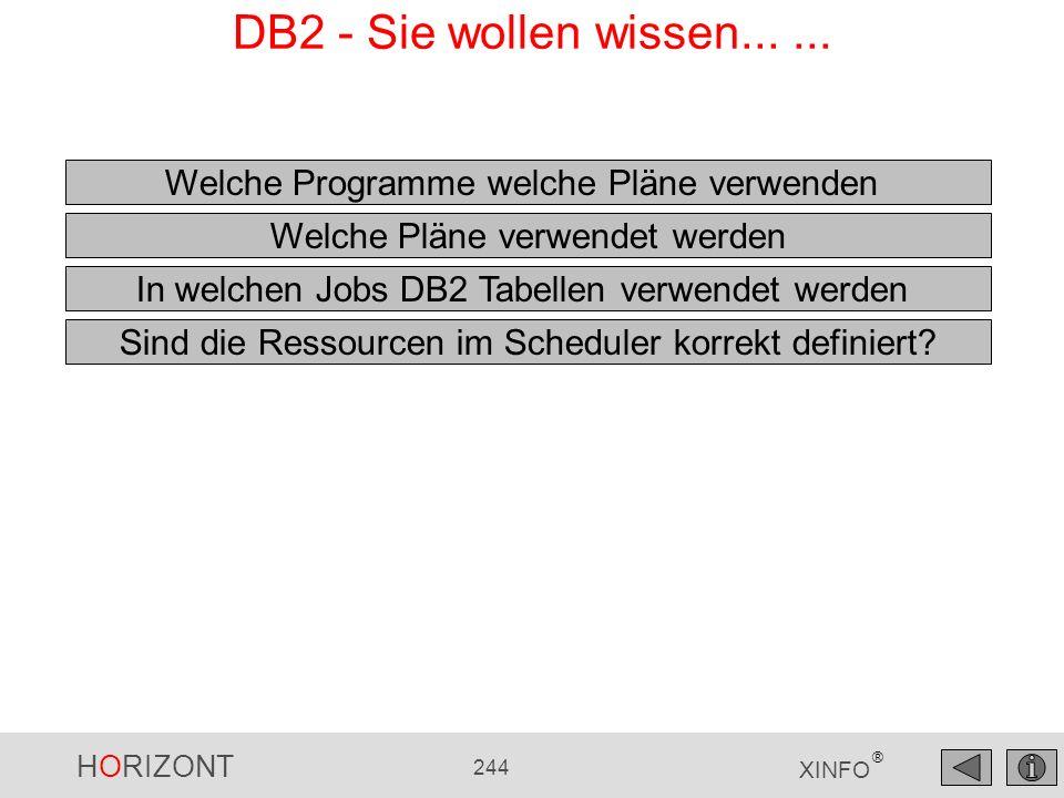 HORIZONT 244 XINFO ® DB2 - Sie wollen wissen...... Welche Programme welche Pläne verwenden Welche Pläne verwendet werden In welchen Jobs DB2 Tabellen