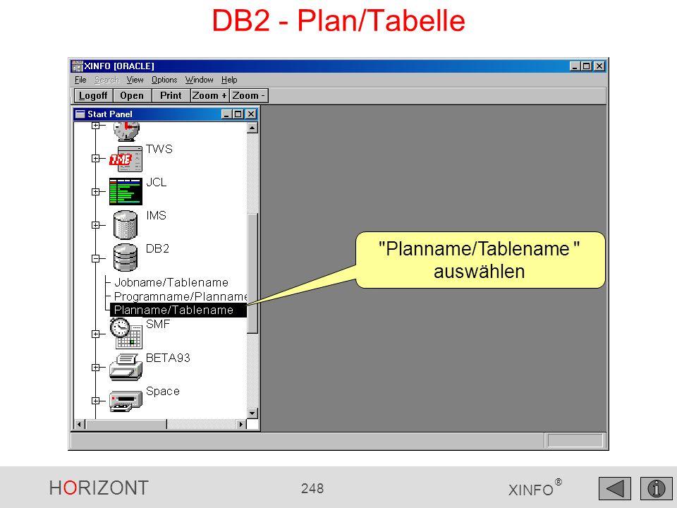 HORIZONT 248 XINFO ® DB2 - Plan/Tabelle