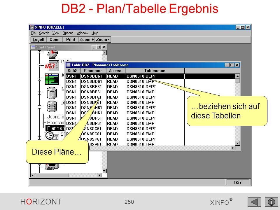 HORIZONT 250 XINFO ® …beziehen sich auf diese Tabellen Diese Pläne… DB2 - Plan/Tabelle Ergebnis