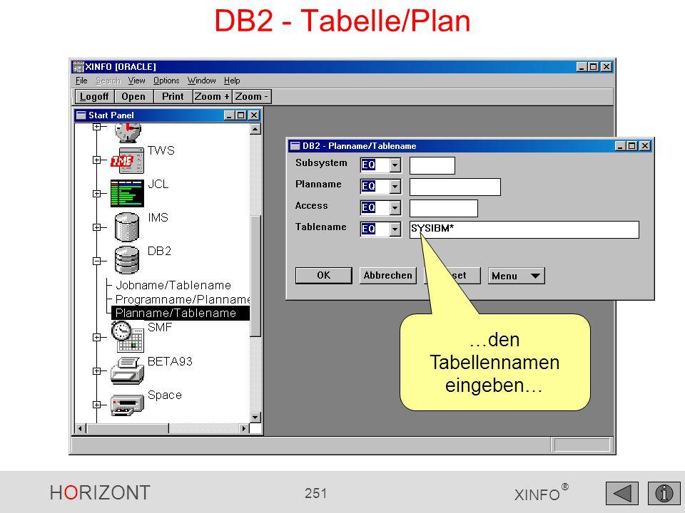 HORIZONT 251 XINFO ® DB2 - Tabelle/Plan …den Tabellennamen eingeben…