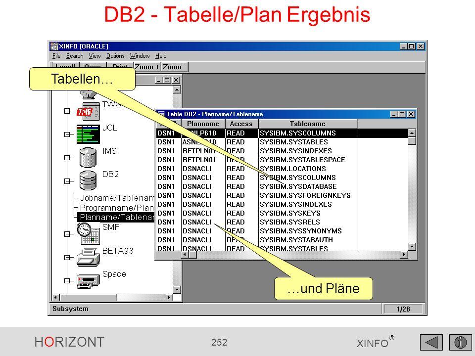 HORIZONT 252 XINFO ® Tabellen… DB2 - Tabelle/Plan Ergebnis …und Pläne