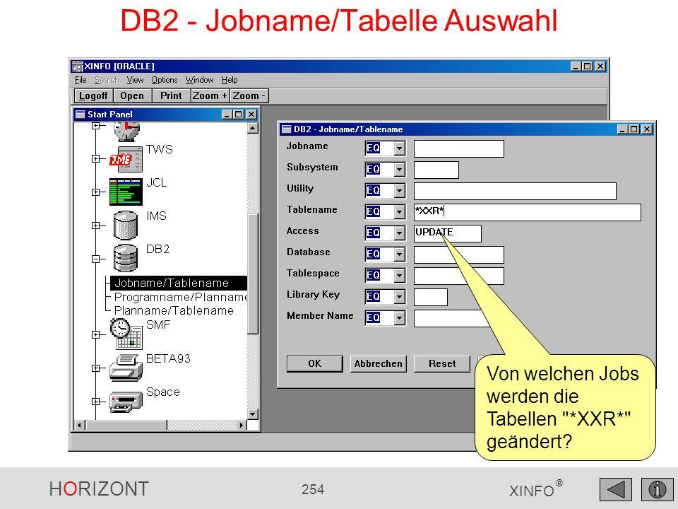 HORIZONT 254 XINFO ® DB2 - Jobname/Tabelle Auswahl Von welchen Jobs werden die Tabellen