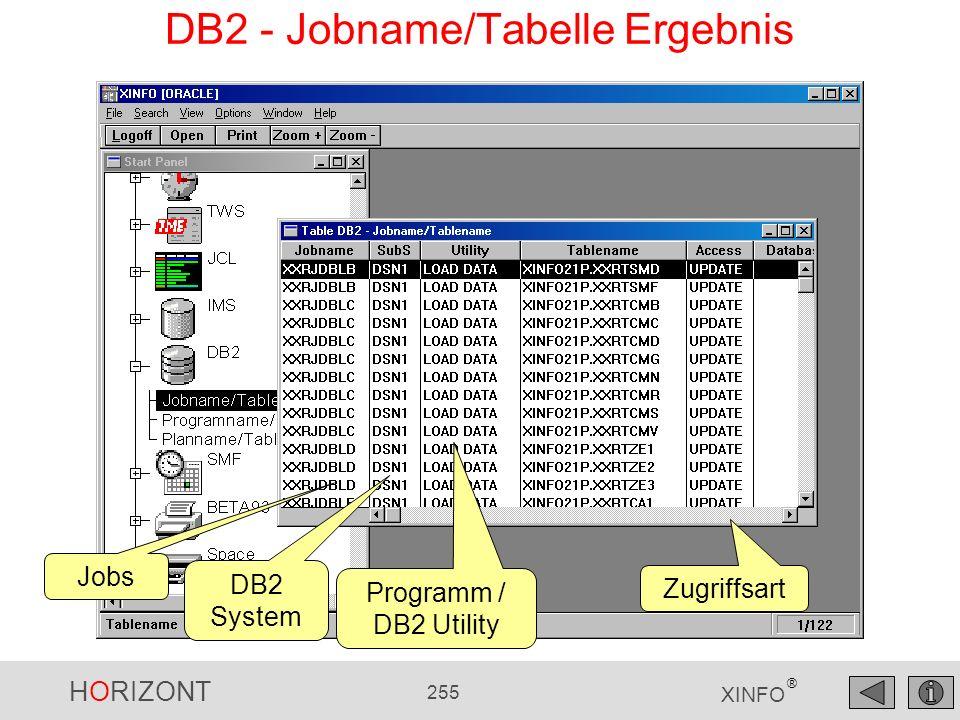 HORIZONT 255 XINFO ® Zugriffsart Jobs DB2 System Programm / DB2 Utility DB2 - Jobname/Tabelle Ergebnis