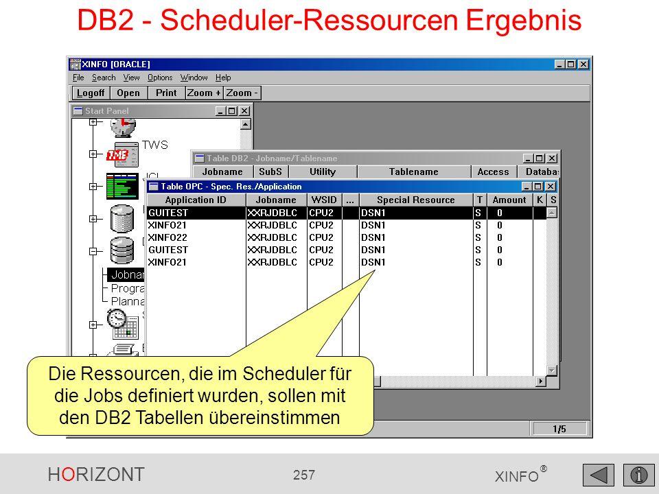 HORIZONT 257 XINFO ® Die Ressourcen, die im Scheduler für die Jobs definiert wurden, sollen mit den DB2 Tabellen übereinstimmen DB2 - Scheduler-Ressou