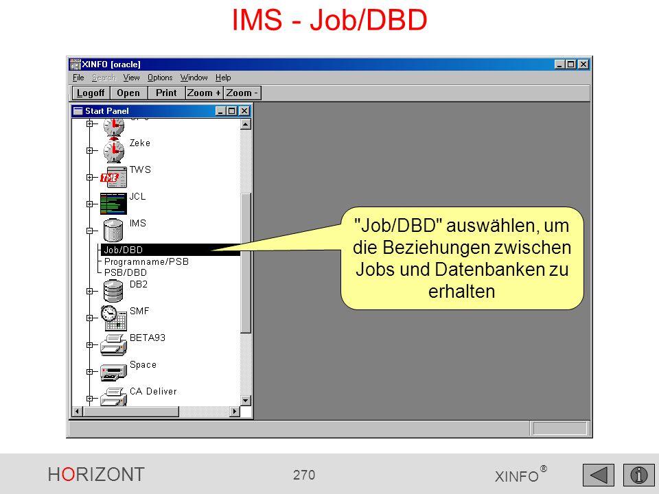 HORIZONT 270 XINFO ® IMS - Job/DBD