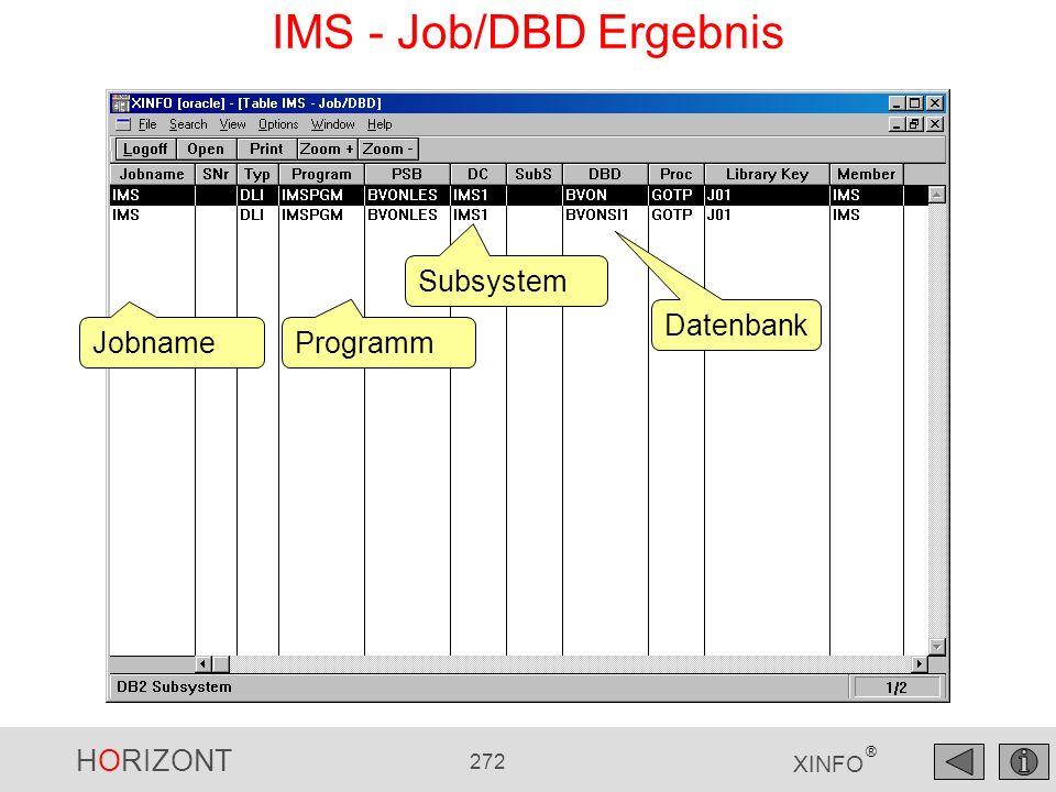 HORIZONT 272 XINFO ® IMS - Job/DBD Ergebnis JobnameProgramm Subsystem Datenbank