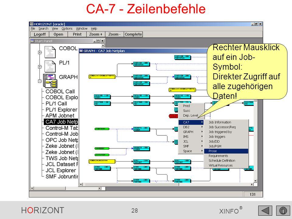 HORIZONT 28 XINFO ® Rechter Mausklick auf ein Job- Symbol: Direkter Zugriff auf alle zugehörigen Daten! CA-7 - Zeilenbefehle