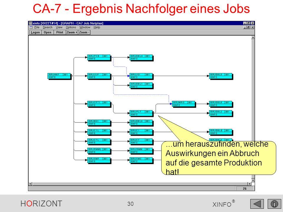 HORIZONT 30 XINFO ®...um herauszufinden, welche Auswirkungen ein Abbruch auf die gesamte Produktion hat! CA-7 - Ergebnis Nachfolger eines Jobs