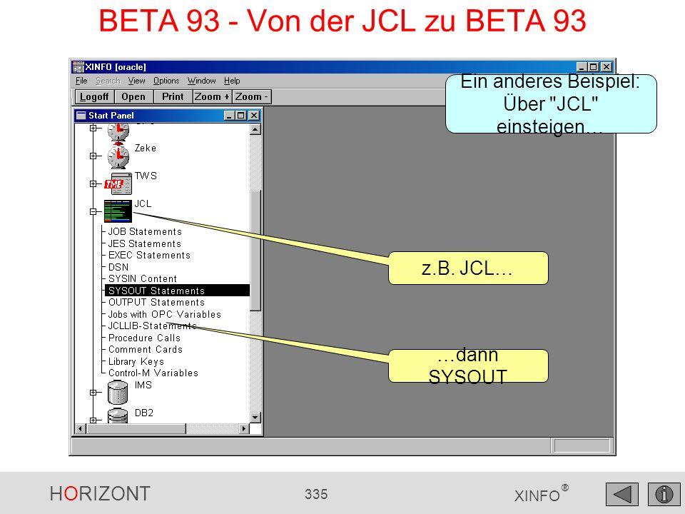 HORIZONT 335 XINFO ® BETA 93 - Von der JCL zu BETA 93 Ein anderes Beispiel: Über