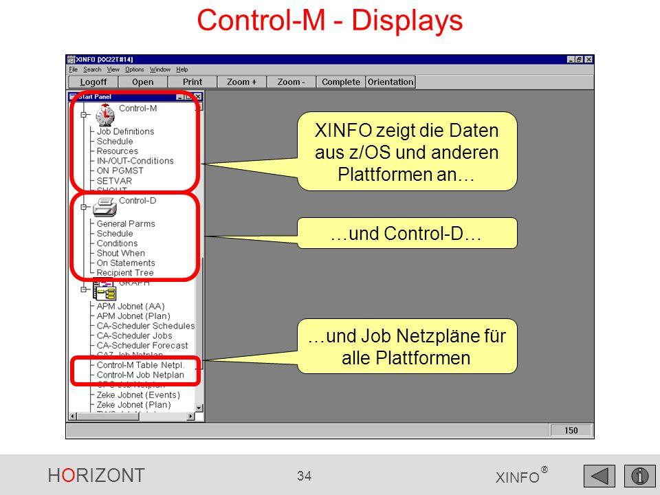 HORIZONT 34 XINFO ® Control-M - Displays XINFO zeigt die Daten aus z/OS und anderen Plattformen an… …und Job Netzpläne für alle Plattformen …und Contr