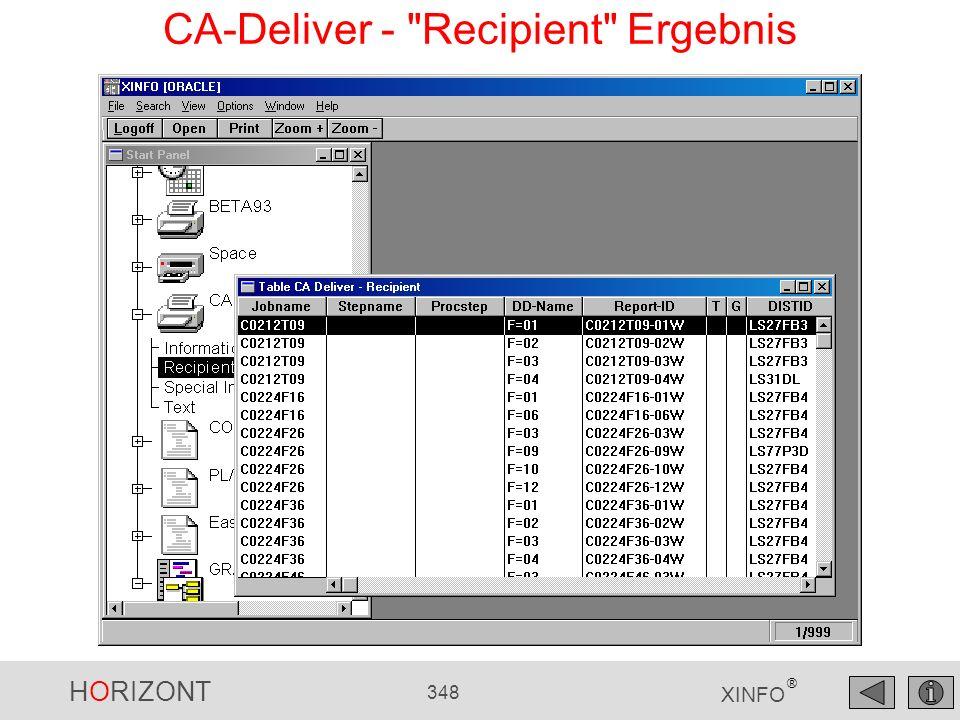 HORIZONT 348 XINFO ® CA-Deliver -