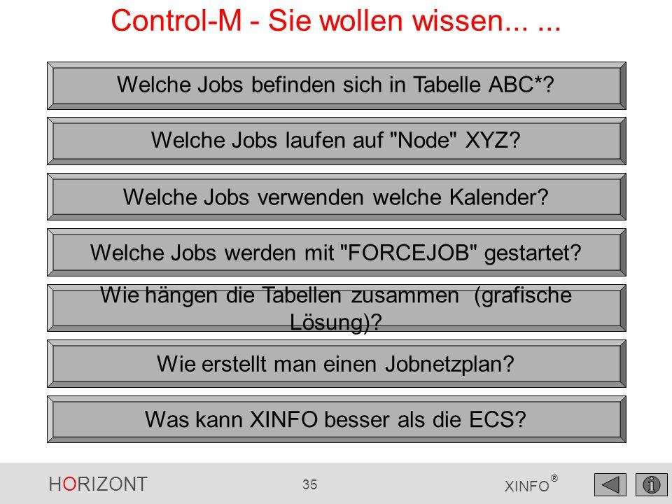 HORIZONT 35 XINFO ® Control-M - Sie wollen wissen...... Welche Jobs befinden sich in Tabelle ABC*? Welche Jobs laufen auf