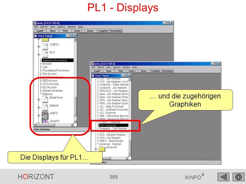 HORIZONT 365 XINFO ® PL1 - Displays … und die zugehörigen Graphiken Die Displays für PL1…