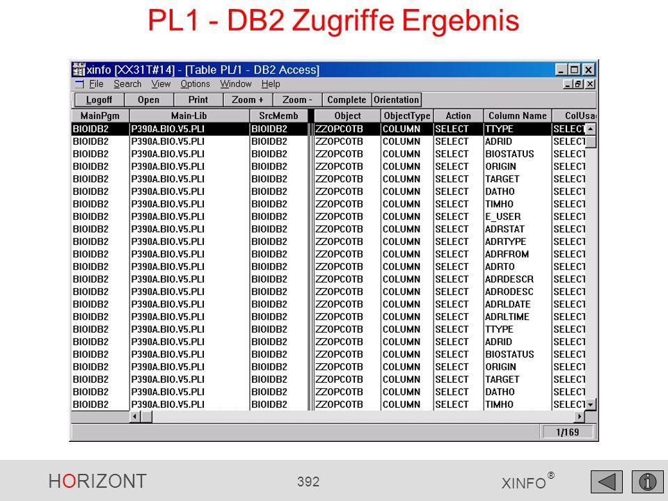 HORIZONT 392 XINFO ® PL1 - DB2 Zugriffe Ergebnis