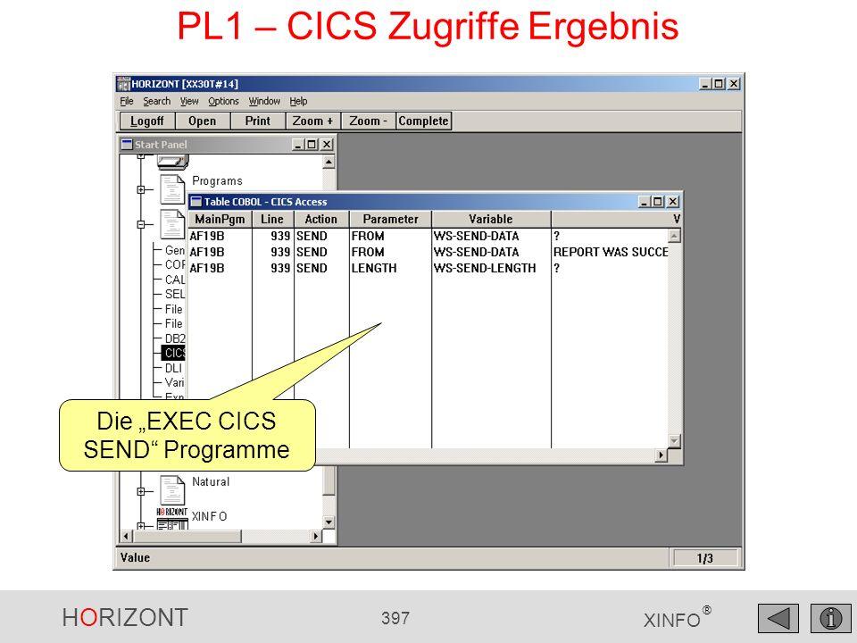 HORIZONT 397 XINFO ® PL1 – CICS Zugriffe Ergebnis Die EXEC CICS SEND Programme