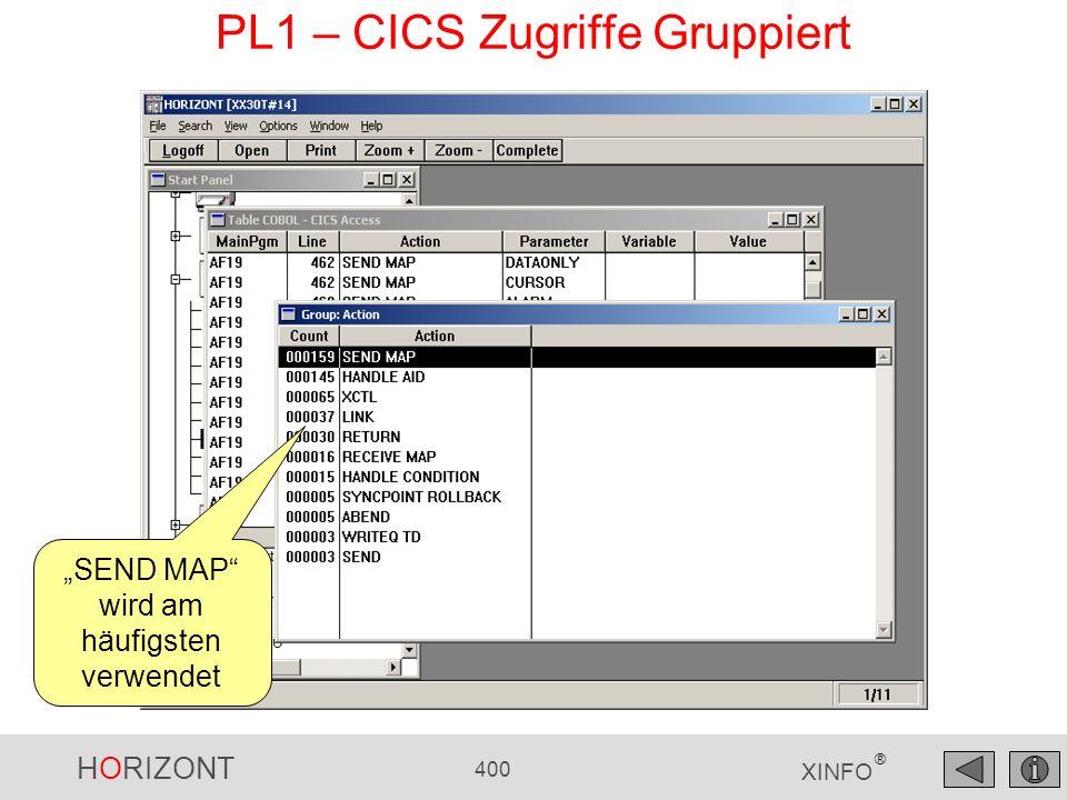 HORIZONT 400 XINFO ® PL1 – CICS Zugriffe Gruppiert SEND MAP wird am häufigsten verwendet