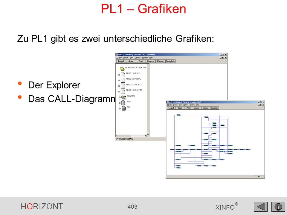 HORIZONT 403 XINFO ® PL1 – Grafiken Der Explorer Das CALL-Diagramm Zu PL1 gibt es zwei unterschiedliche Grafiken: