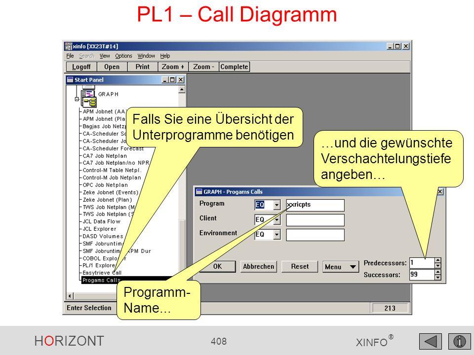 HORIZONT 408 XINFO ® PL1 – Call Diagramm Falls Sie eine Übersicht der Unterprogramme benötigen Programm- Name... …und die gewünschte Verschachtelungst