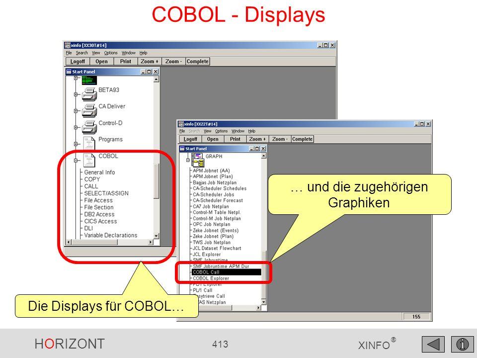 HORIZONT 413 XINFO ® COBOL - Displays … und die zugehörigen Graphiken Die Displays für COBOL…