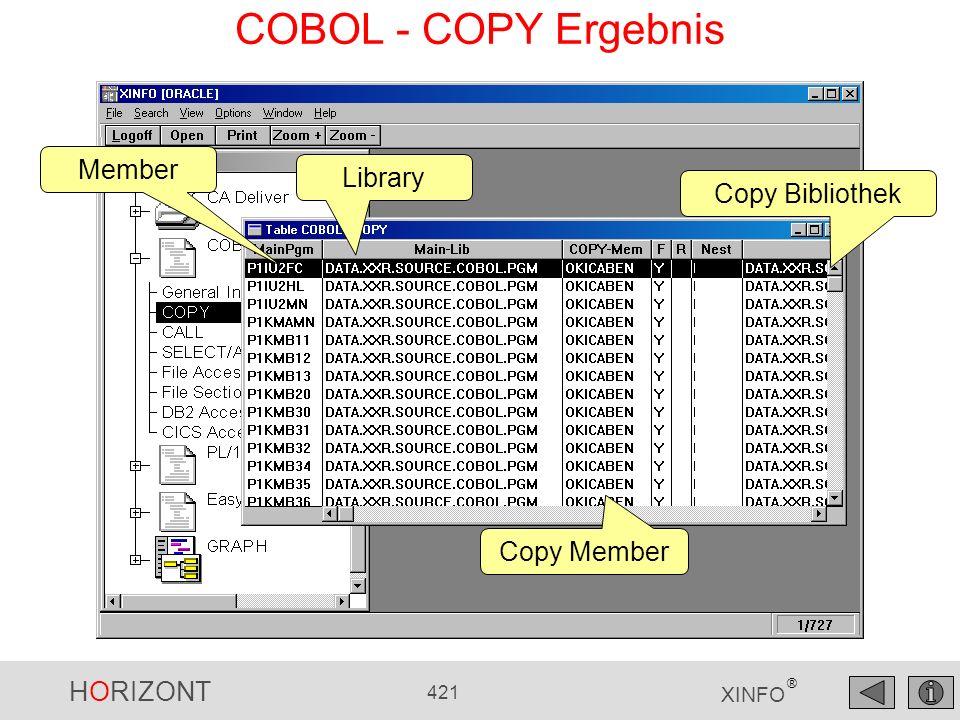HORIZONT 421 XINFO ® COBOL - COPY Ergebnis Member Library Copy Member Copy Bibliothek