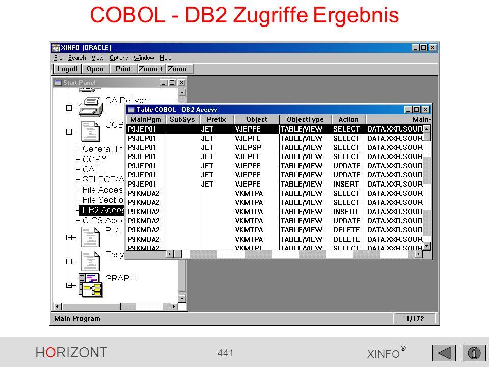 HORIZONT 441 XINFO ® COBOL - DB2 Zugriffe Ergebnis