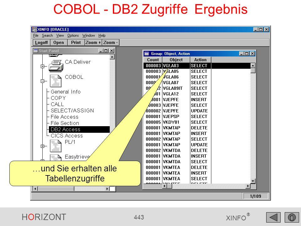 HORIZONT 443 XINFO ® COBOL - DB2 Zugriffe Ergebnis …und Sie erhalten alle Tabellenzugriffe