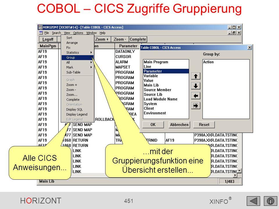 HORIZONT 451 XINFO ® COBOL – CICS Zugriffe Gruppierung Alle CICS Anweisungen......mit der Gruppierungsfunktion eine Übersicht erstellen...