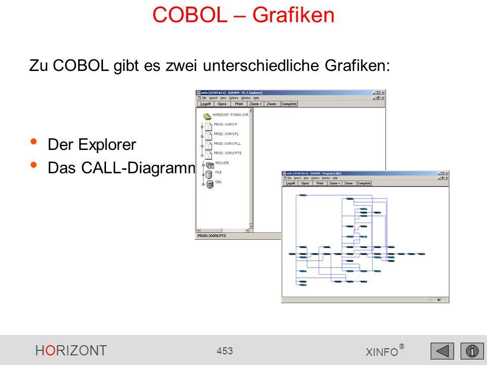 HORIZONT 453 XINFO ® COBOL – Grafiken Der Explorer Das CALL-Diagramm Zu COBOL gibt es zwei unterschiedliche Grafiken: