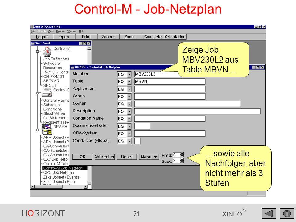 HORIZONT 51 XINFO ® Control-M - Job-Netzplan Zeige Job MBV230L2 aus Table MBVN... …sowie alle Nachfolger, aber nicht mehr als 3 Stufen