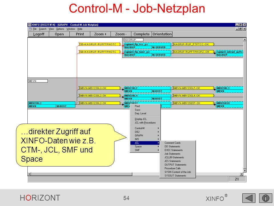 HORIZONT 54 XINFO ® Control-M - Job-Netzplan …direkter Zugriff auf XINFO-Daten wie z.B. CTM-, JCL, SMF und Space