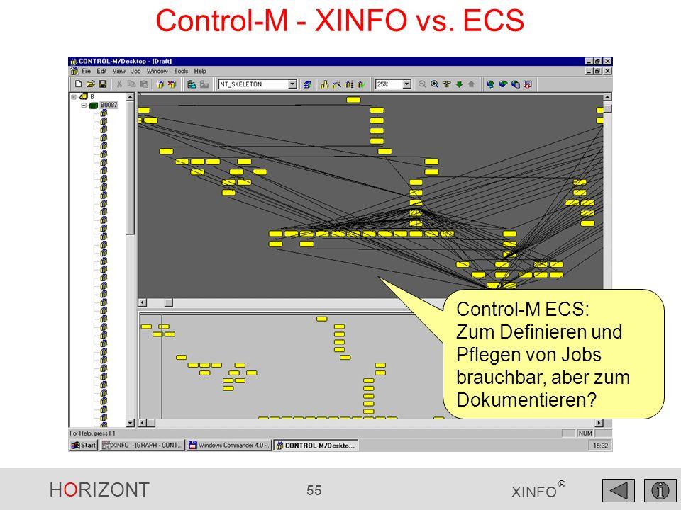 HORIZONT 55 XINFO ® Control-M - XINFO vs. ECS Control-M ECS: Zum Definieren und Pflegen von Jobs brauchbar, aber zum Dokumentieren?
