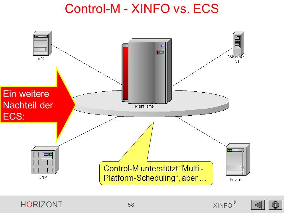 HORIZONT 58 XINFO ® Control-M - XINFO vs. ECS Control-M unterstützt Multi - Platform-Scheduling, aber... Ein weitere Nachteil der ECS: