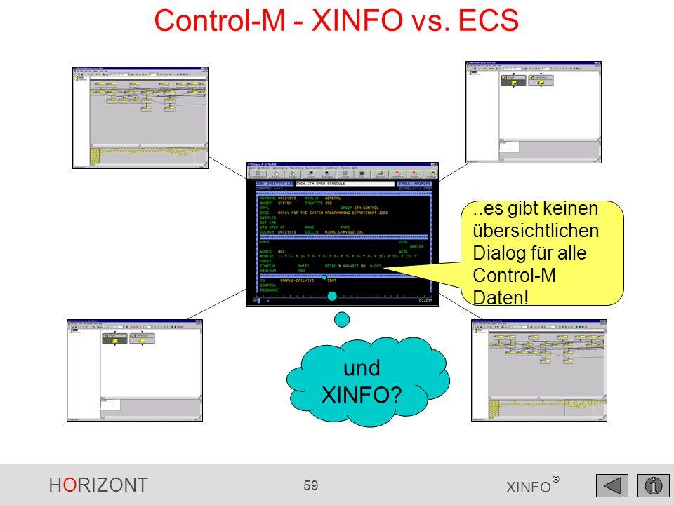HORIZONT 59 XINFO ® Control-M - XINFO vs. ECS..es gibt keinen übersichtlichen Dialog für alle Control-M Daten! und XINFO?