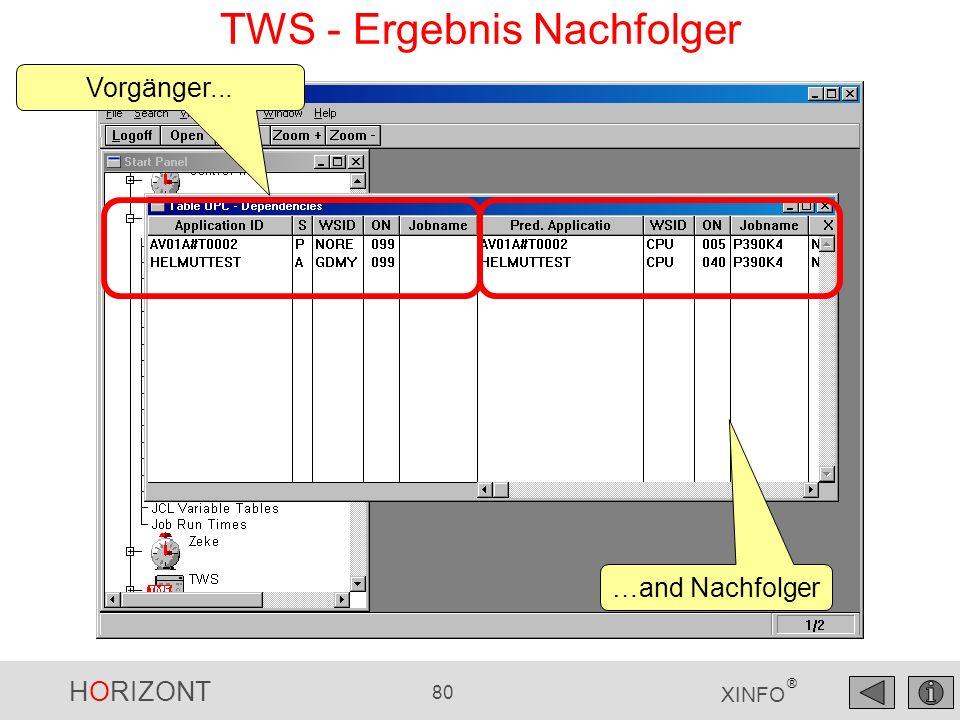 HORIZONT 80 XINFO ® TWS - Ergebnis Nachfolger Vorgänger... …and Nachfolger