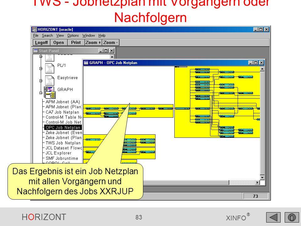 HORIZONT 83 XINFO ® Das Ergebnis ist ein Job Netzplan mit allen Vorgängern und Nachfolgern des Jobs XXRJUP TWS - Jobnetzplan mit Vorgängern oder Nachf