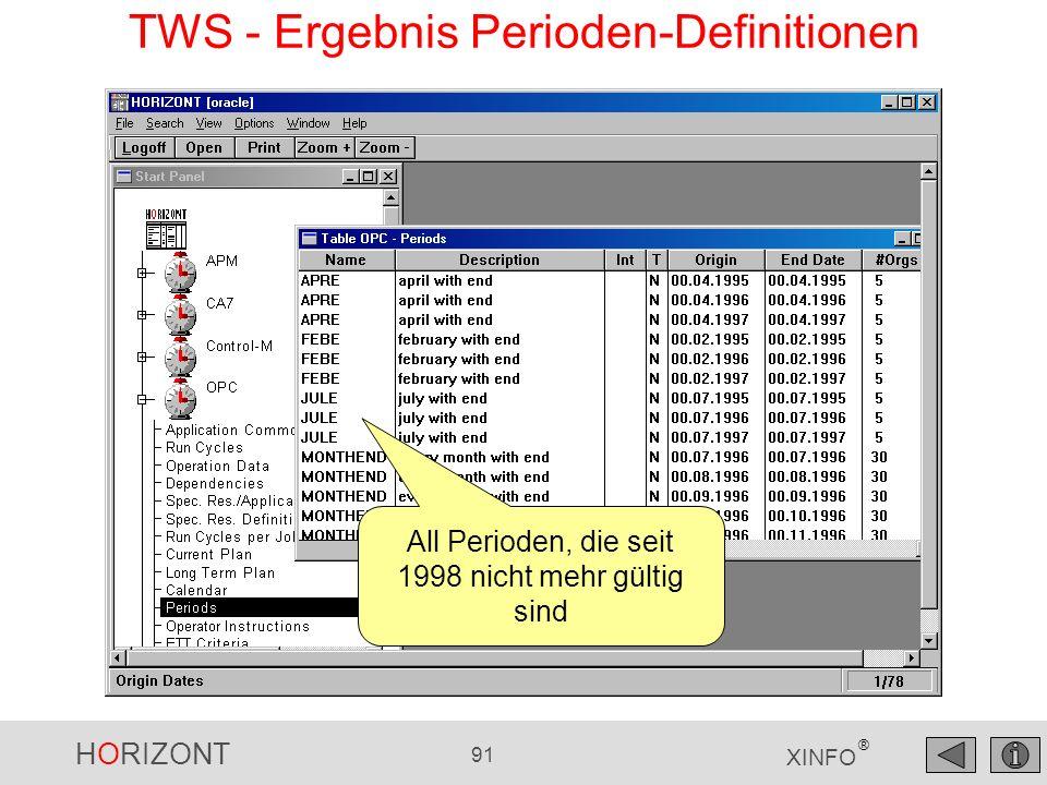 HORIZONT 91 XINFO ® All Perioden, die seit 1998 nicht mehr gültig sind TWS - Ergebnis Perioden-Definitionen