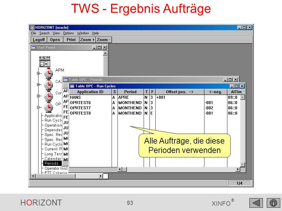 HORIZONT 93 XINFO ® Alle Aufträge, die diese Perioden verwenden TWS - Ergebnis Aufträge