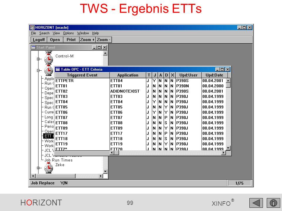HORIZONT 99 XINFO ® TWS - Ergebnis ETTs