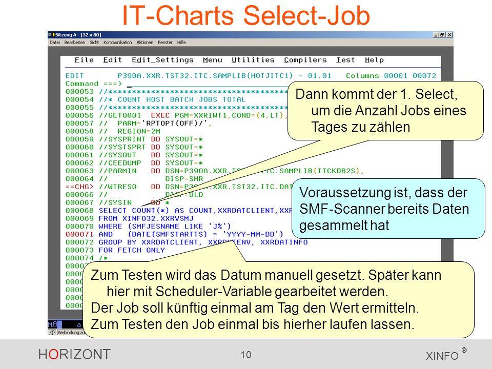 HORIZONT 10 XINFO ® IT-Charts Select-Job Dann kommt der 1.