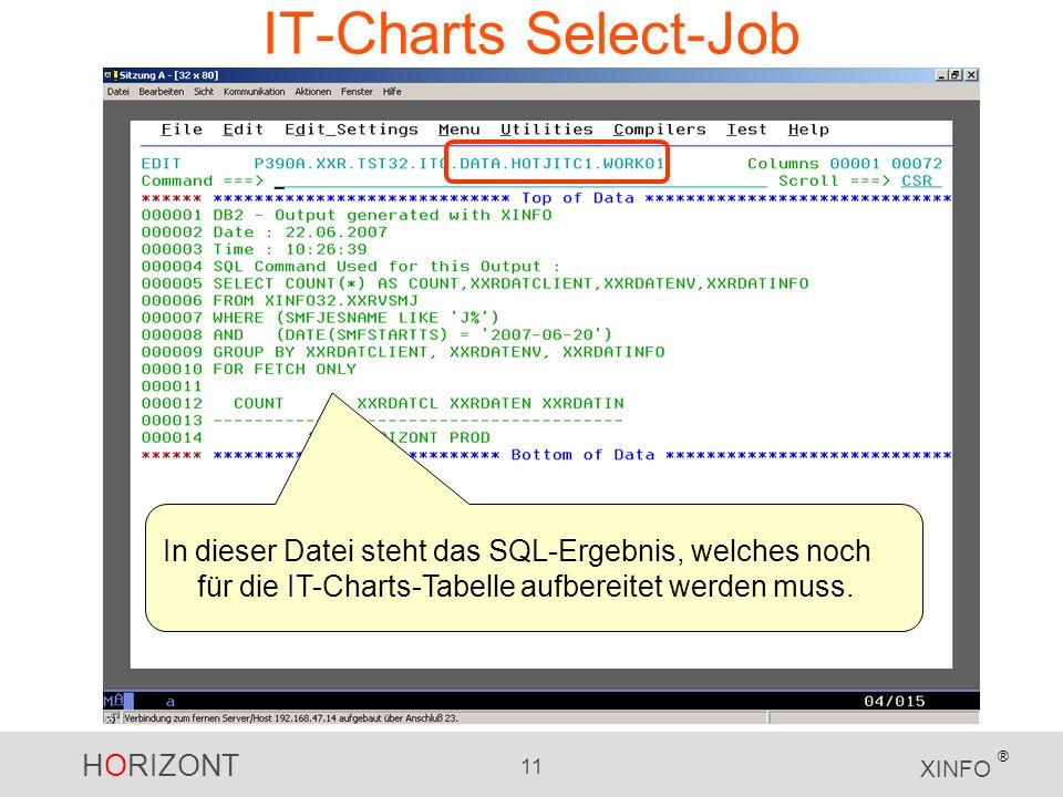 HORIZONT 11 XINFO ® IT-Charts Select-Job In dieser Datei steht das SQL-Ergebnis, welches noch für die IT-Charts-Tabelle aufbereitet werden muss.