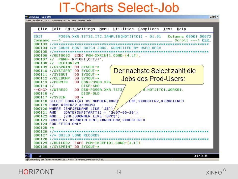 HORIZONT 14 XINFO ® IT-Charts Select-Job Der nächste Select zählt die Jobs des Prod-Users: