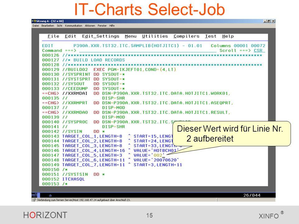 HORIZONT 15 XINFO ® IT-Charts Select-Job Dieser Wert wird für Linie Nr. 2 aufbereitet