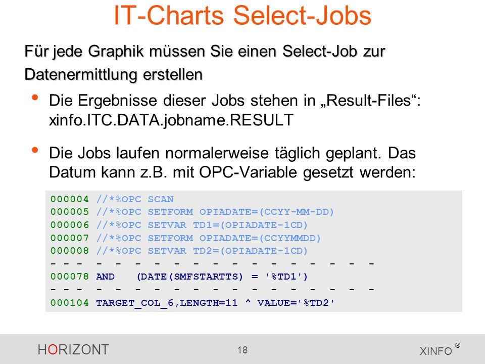 HORIZONT 18 XINFO ® IT-Charts Select-Jobs Die Ergebnisse dieser Jobs stehen in Result-Files: xinfo.ITC.DATA.jobname.RESULT Die Jobs laufen normalerweise täglich geplant.